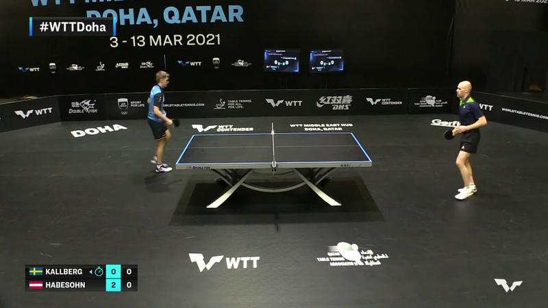 Anton Kallberg vs Daniel Habesohn   WTT Contender Doha 2021   Mens Singles   QUAL Highlights