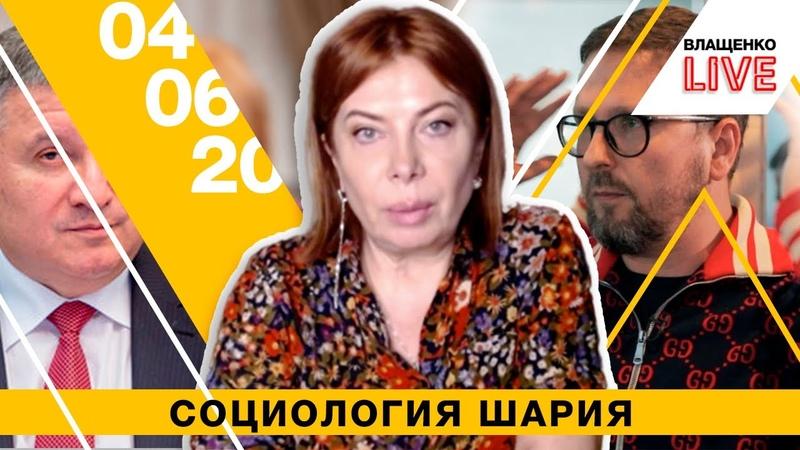 Будет ли уволен Аваков, социология Шария, ссора Цукерберга и Трампа