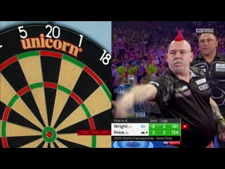 Peter Wright vs Gerwyn Price (PDC World Darts Championship 2020 / Semi Final)