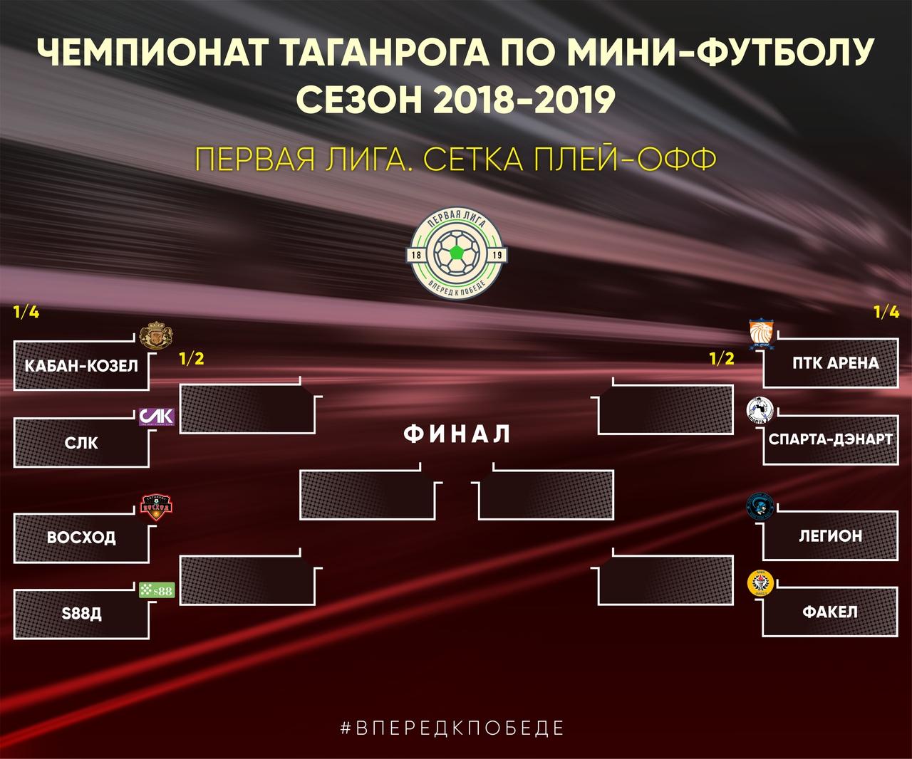 Первая лига