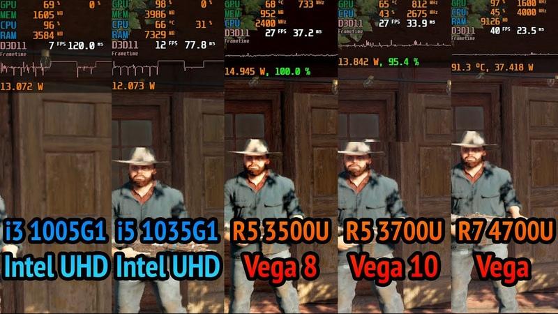 Core i3 1005G1 vs i5 1035G1 vs Ryzen 5 3500U vs Ryzen 7 3700U vs 4700U