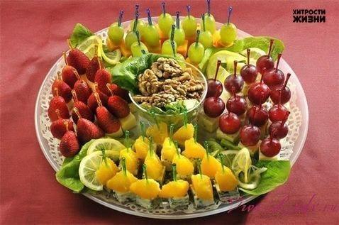 Идеи как красиво оформить фрукты на тарелке.