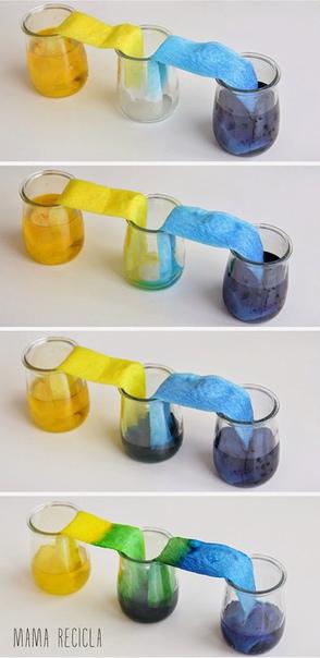 ОПЫТ для ДЕТЕЙ БЕГАЮЩАЯ ВОДА Что необходимо:1) вода;2) 3 пустые емкости;3) бумажные полотенца;4) пищевой краситель двух разных цветов.Ход эксперимента:1) берем два цвета, смешиваем с водой и
