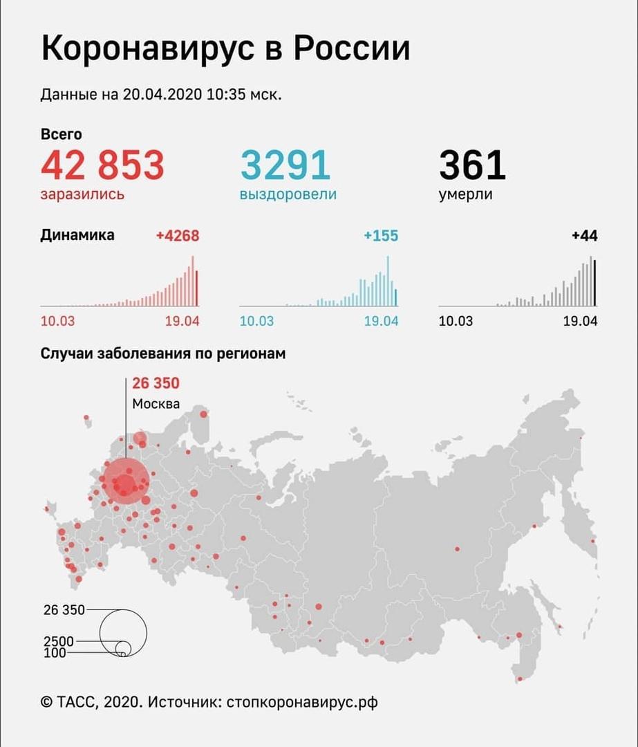 Число заразившихся коронавирусом в России за сутки возросло на 4 268 человек