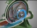 Центробежный насос одноступенчатый с двухсторонним подводом жидкости