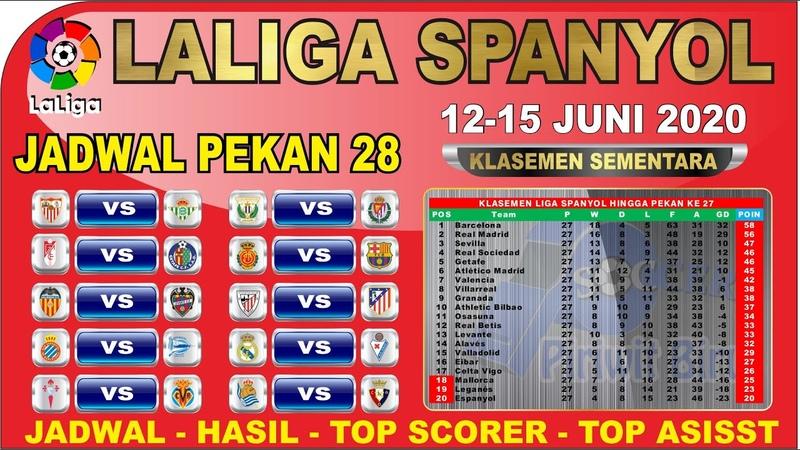 Jadwal Liga Spanyol LALIGA Santander pekan ke 28 minggu ini 12 15 juni 2020