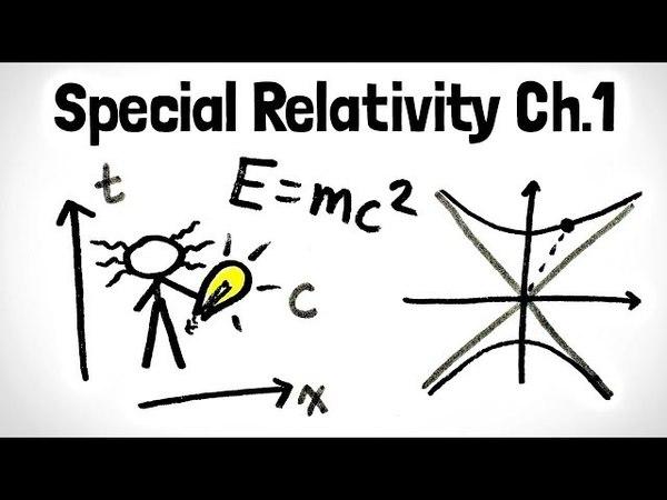Почему теория относительности такая сложная? [MinutePhysics]