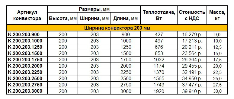 Прайс EVA K.200.203 ширина 203 мм, высота 200 мм