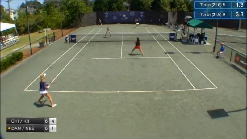 ITF Women Charleston 80k SF 2018 Chirico / Kiick vs Danilina / Neel