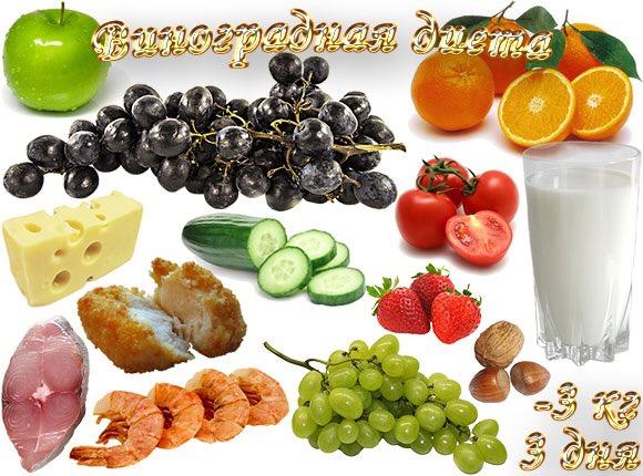 Похудеть На Виноградной Диете. Виноградная диета, вкусная и полезная
