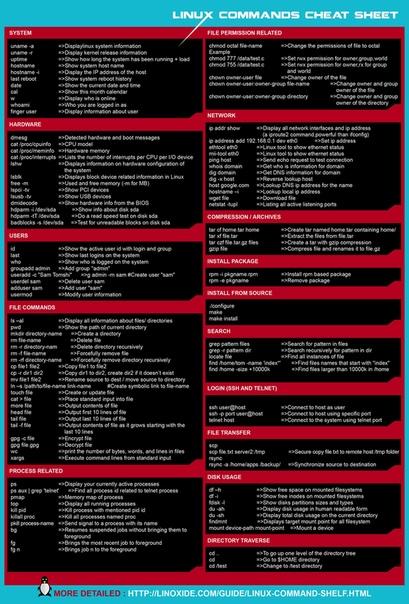 Шпаргалки по командам Linux #linux@proglib