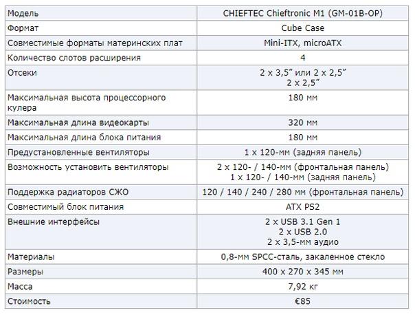 Оригинальный игровой корпус CHIEFTEC Chieftronic M1