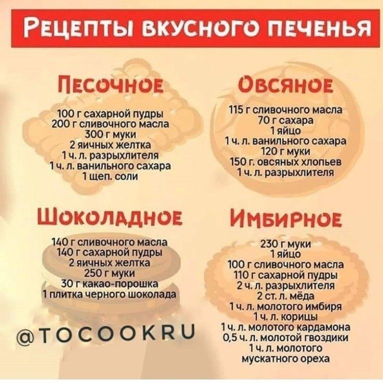 А какое печенье любите Вы?