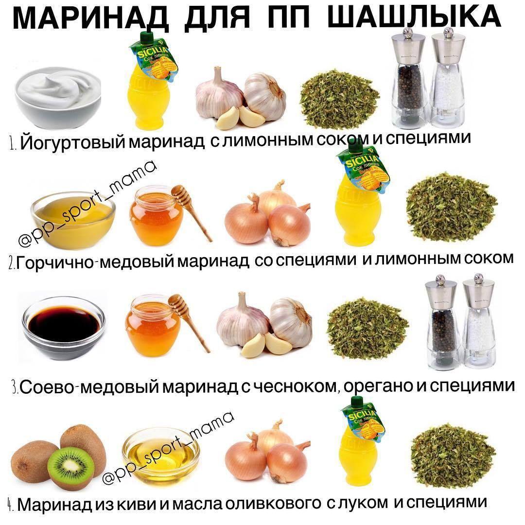 Подборка маринадов для шашлыка