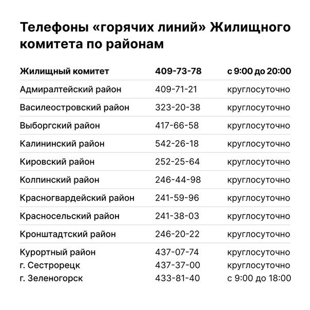 В Петербурге к отоплению подключены 83% детских садов и 8...